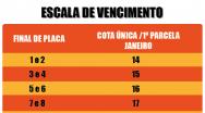 IPVA 2019 começa a vencer nesta segunda-feira, dia 14