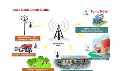 """Marcos Oliveira quer que o Munic�pio disponibilize """"Wi-Fi"""" livre em pontos estrat�gicos da cidade"""