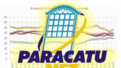 Portal de not�cias Paracatu.Net bate recorde hist�rico de audi�ncia na internet.